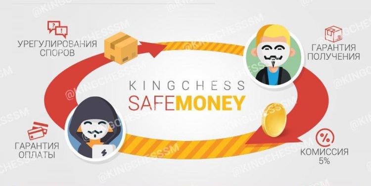 Гарантия сохранности средств — Kingchess.xyz